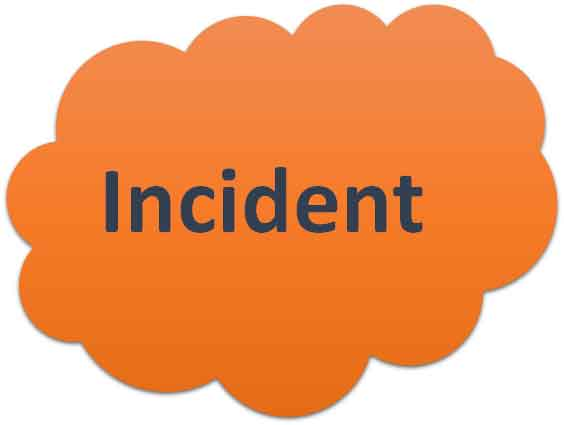 event of accident or near miss